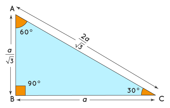 Sides of a 30-60-90 Triangle1