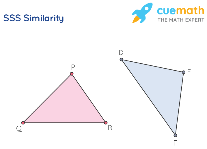 Similar triangles by SSS criterion