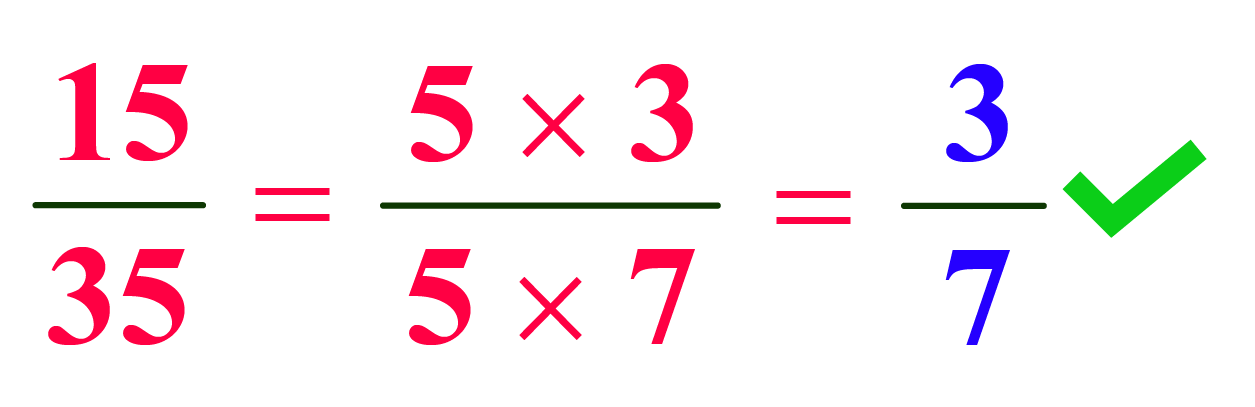 Simplify Rational Numbers