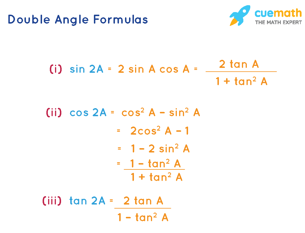 Double angle formulas of sin, cos, and tan