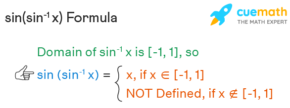 It has sin(sin^-1x) Formula formula. Sin of Sin Inverse of x is 1 only when x is in the interval [-1, 1]. Otherwise, sin of sin inverse is not defined.