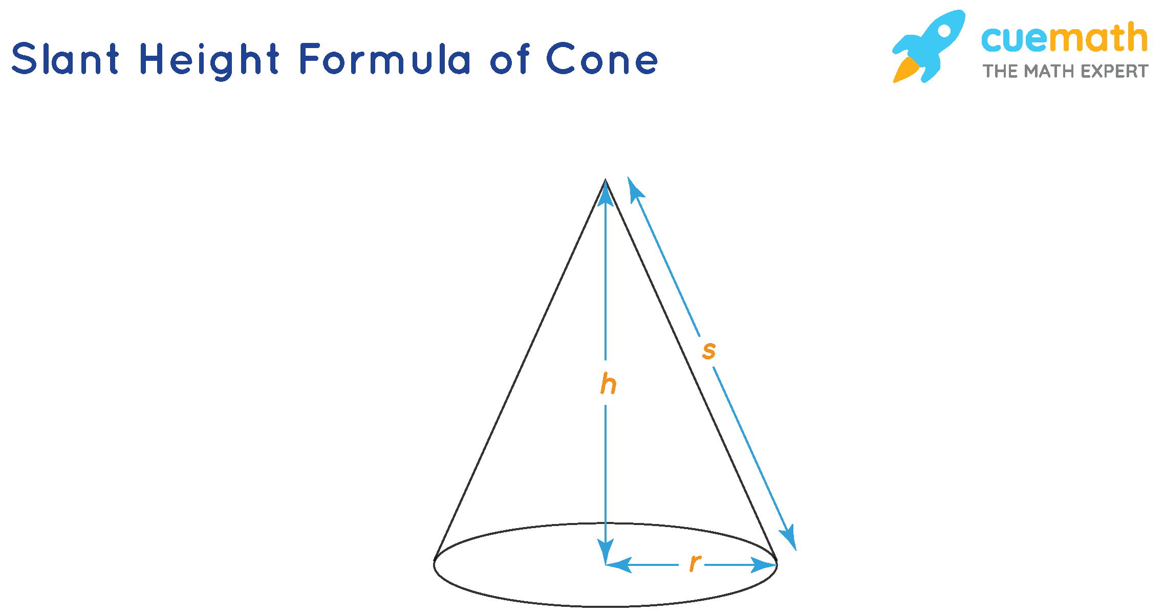 Slant height of a Cone formula