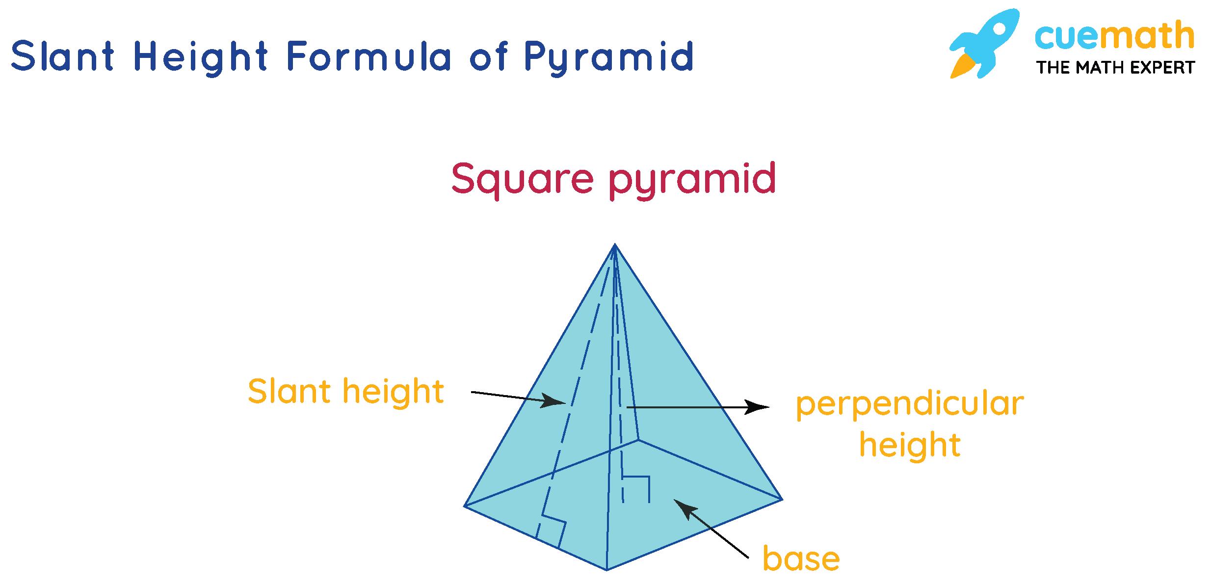 Slant height of Square Pyramid formula