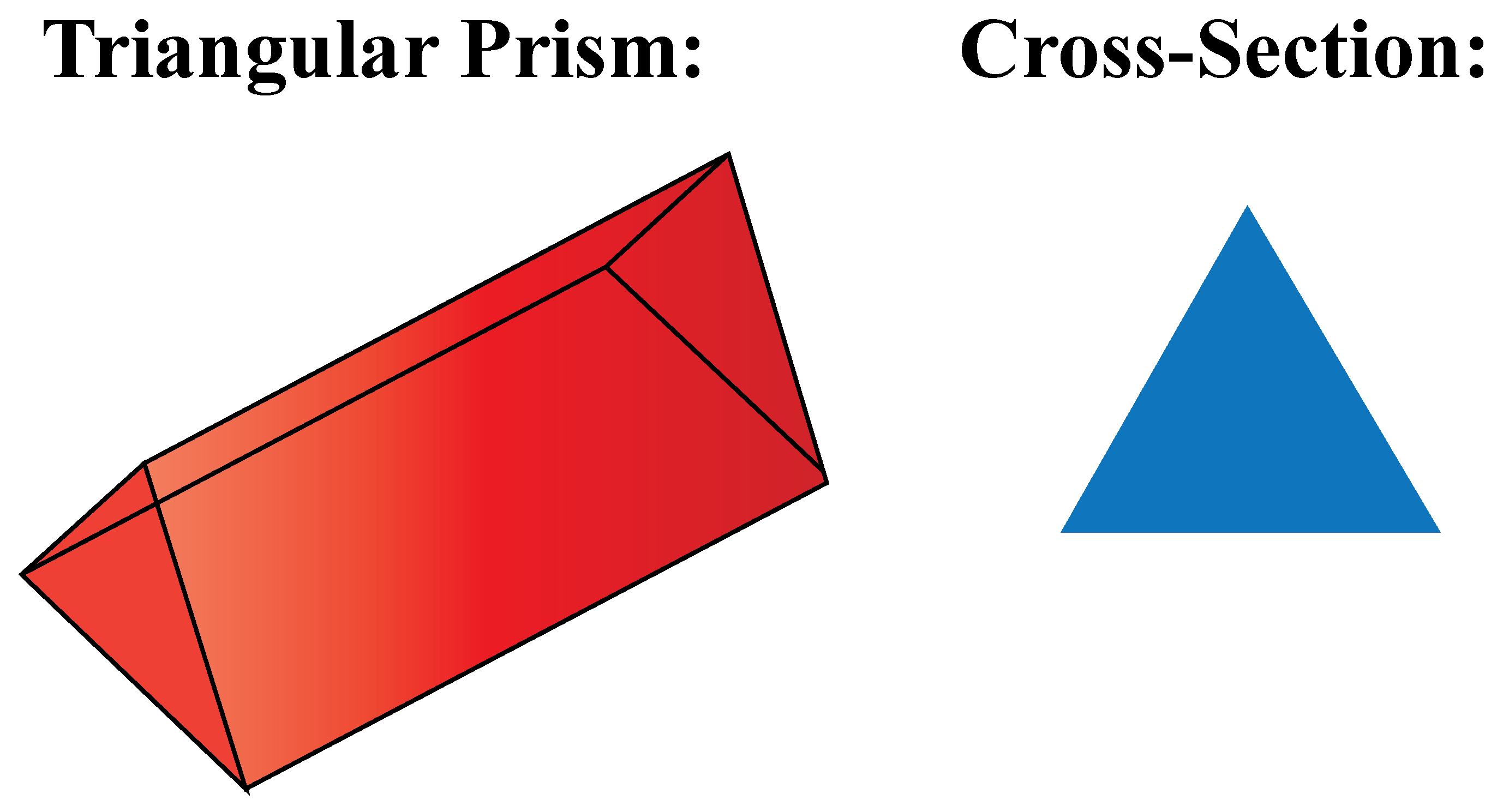 example of a prism and with cross section view