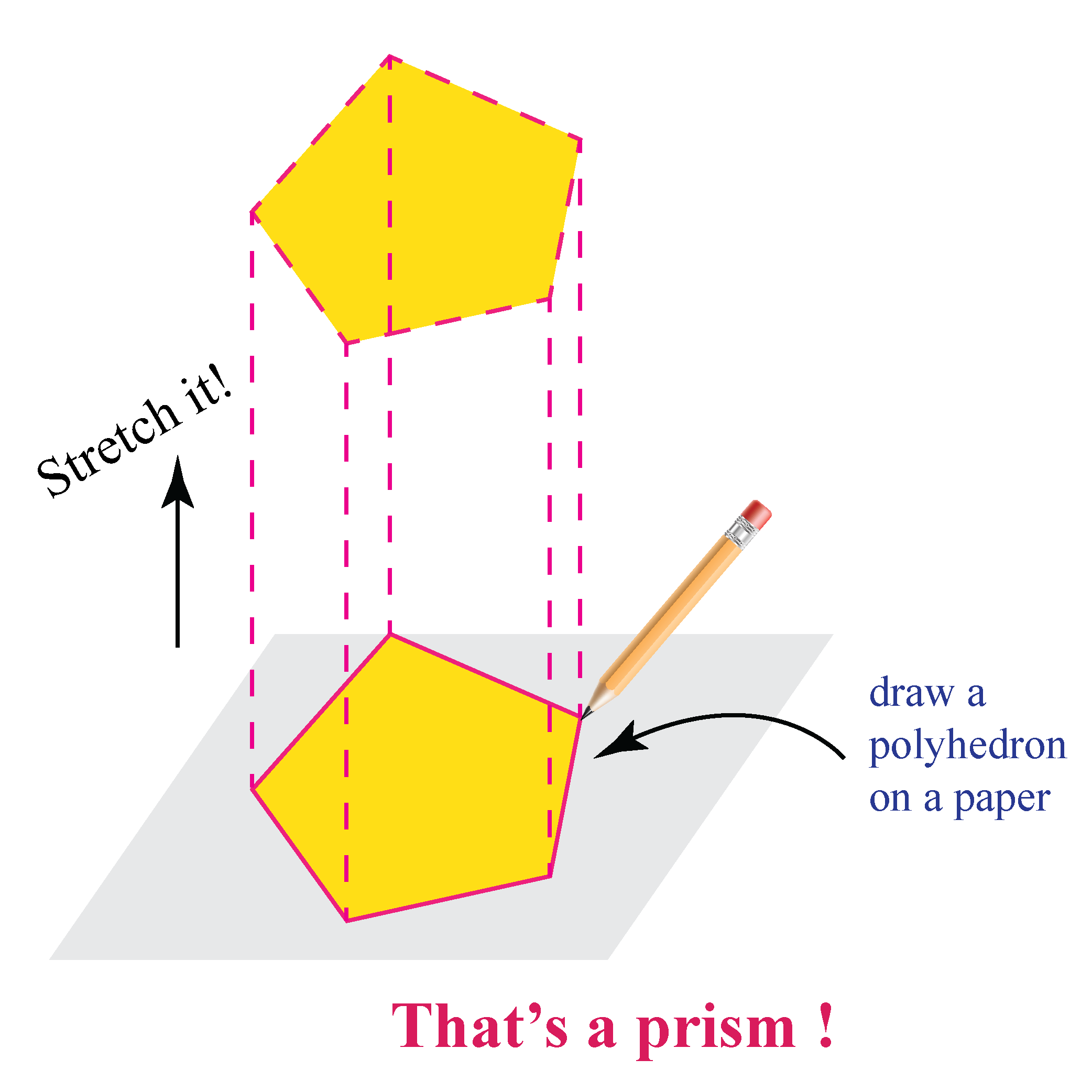 What-is-a-prism