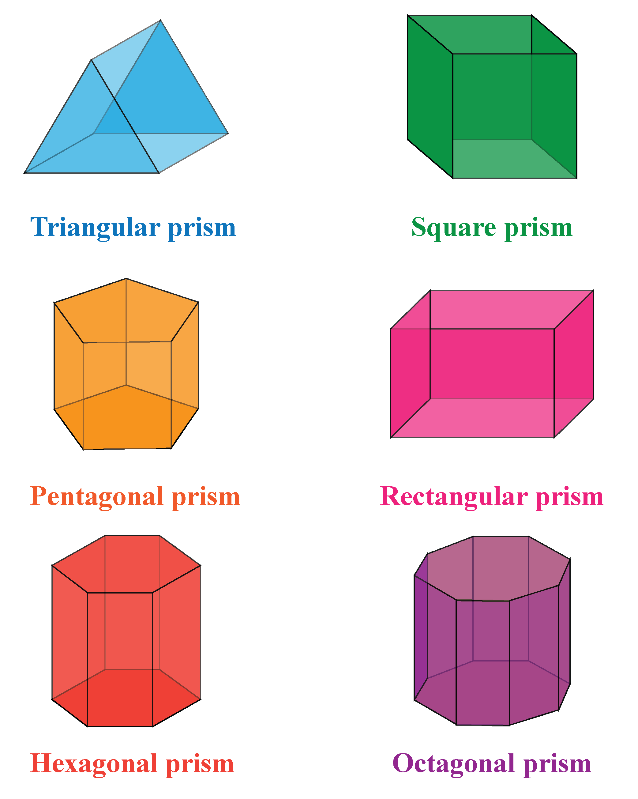 Types-of-prism
