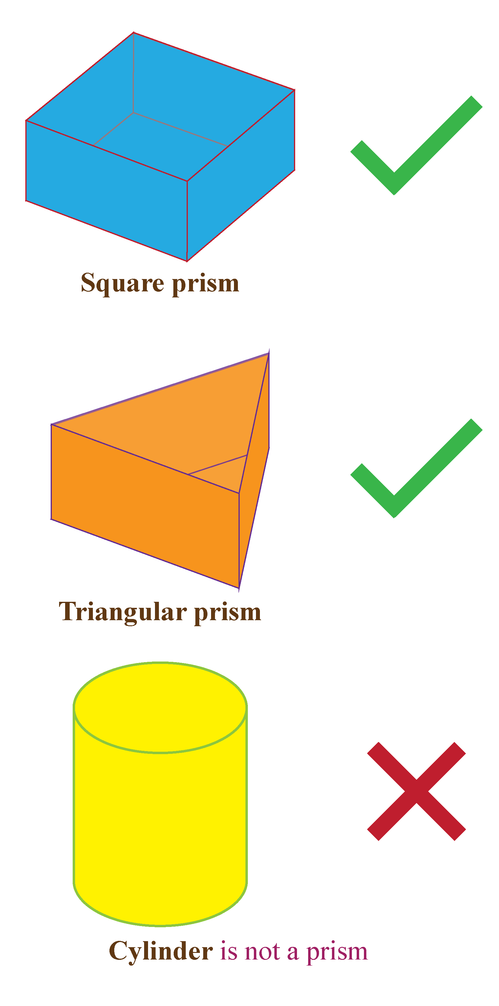 Cylinder-is-not-a-prism