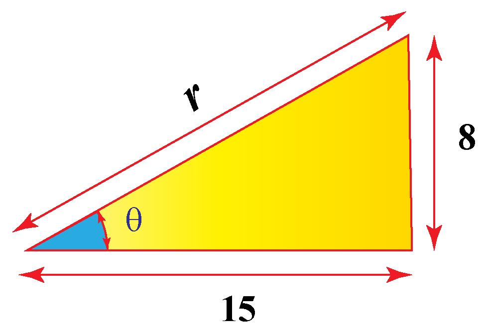polar-coordinates-solved-example