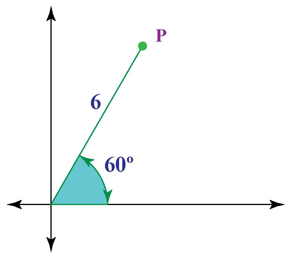 polar-coordinates-to-cartesian-coordinates
