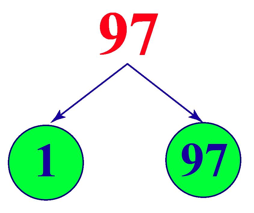 factors of 97