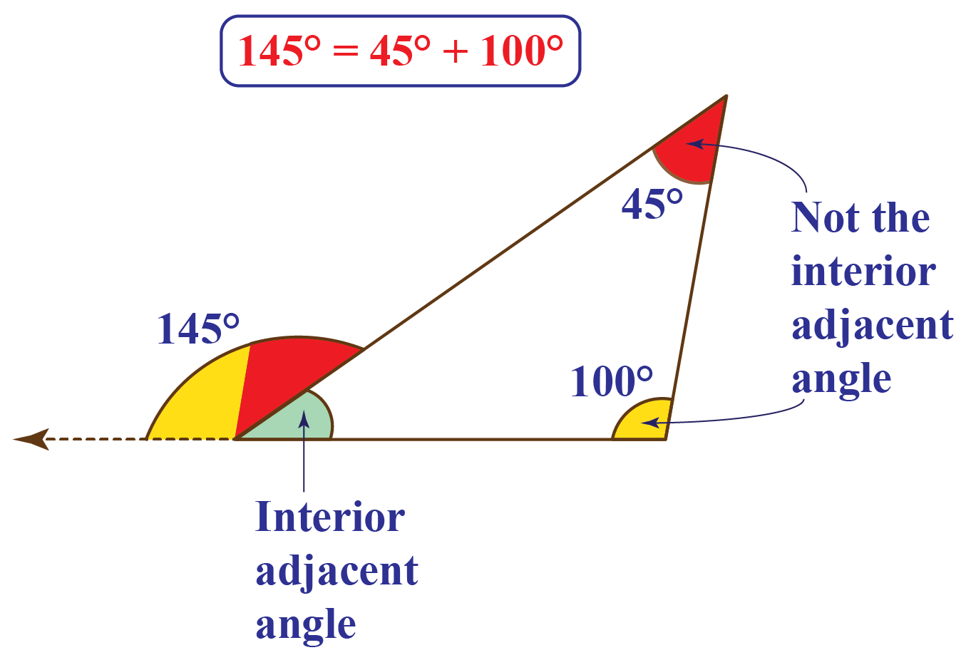 How to use exterior angle theorem
