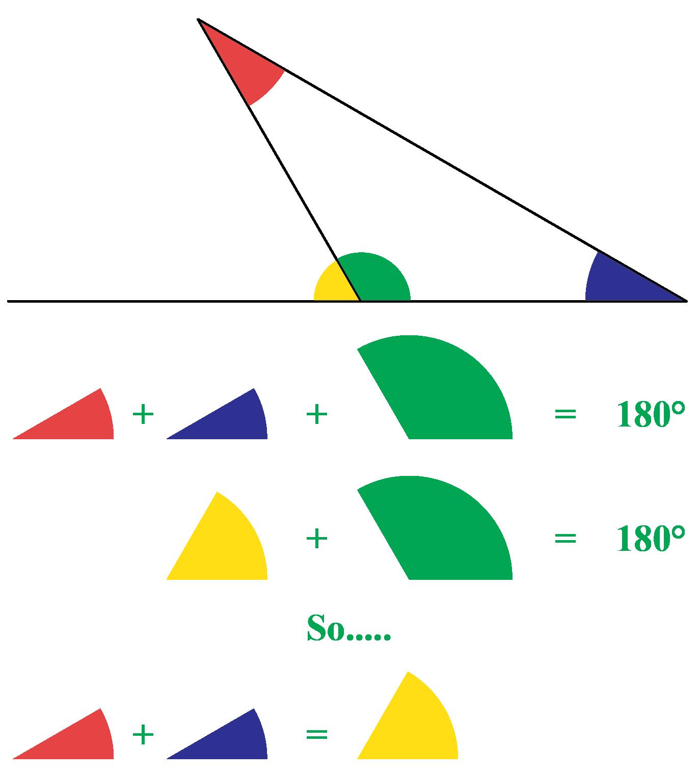 exterior angle theorem proof
