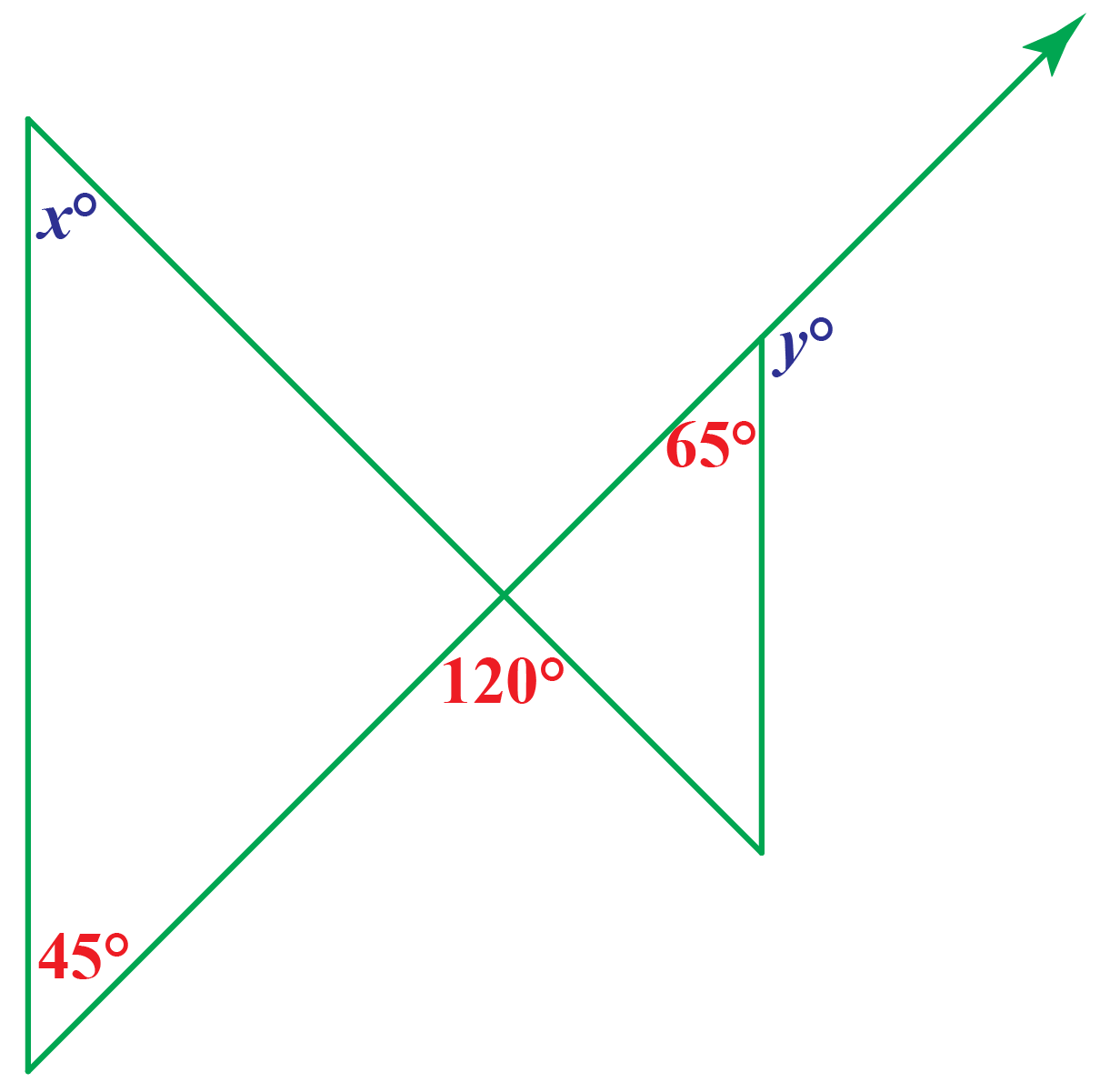 challenge question exterior angle theorem