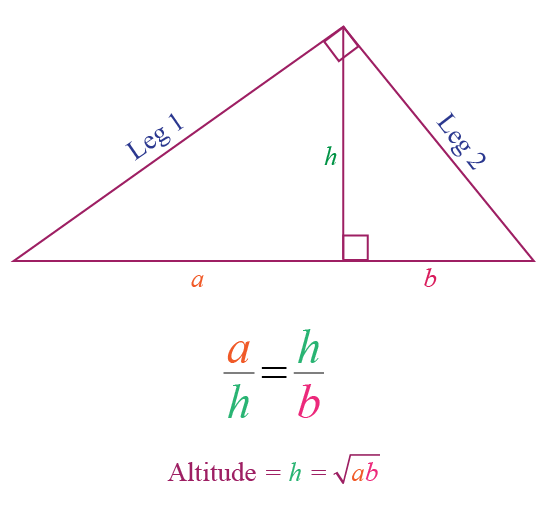 geometric mean theorem