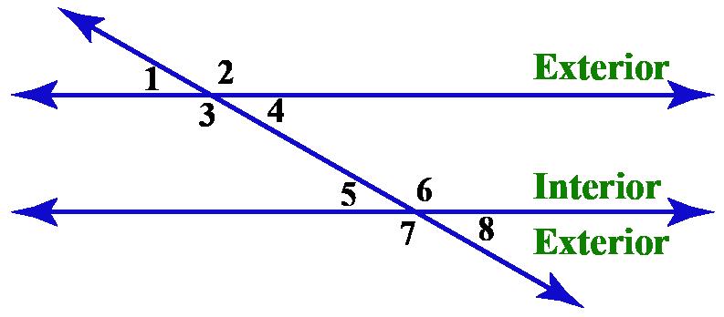 alternate interior angles