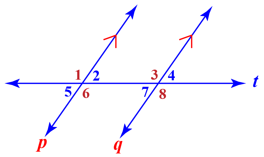 Proof alternate interior angles theorem