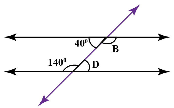 Converse alternate interior angles theorem