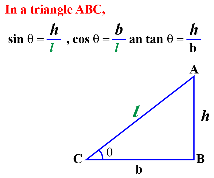 Formulas for Heights and Distances