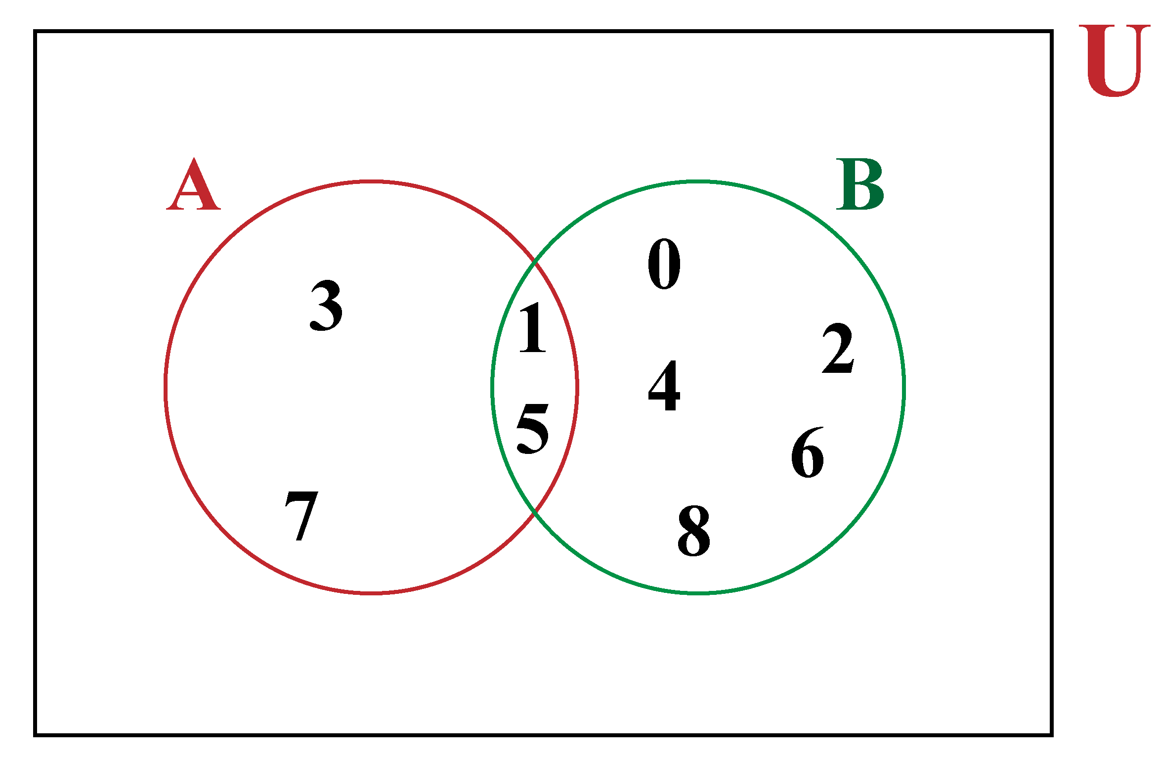 Venn diagram solved examples
