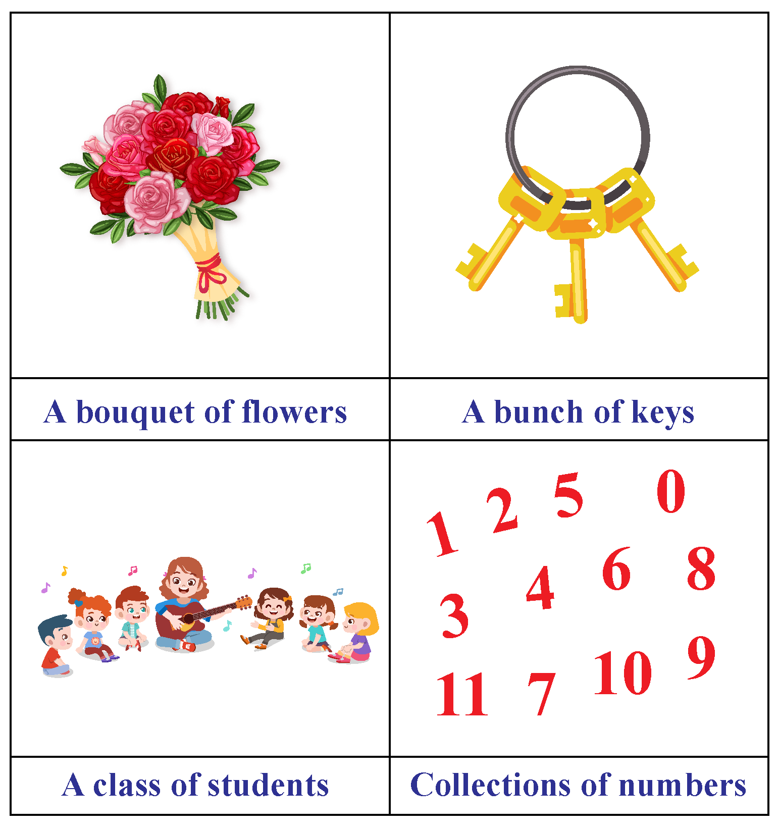 Bouquet of flowers, bunch of keys, class of students, collection of numbers