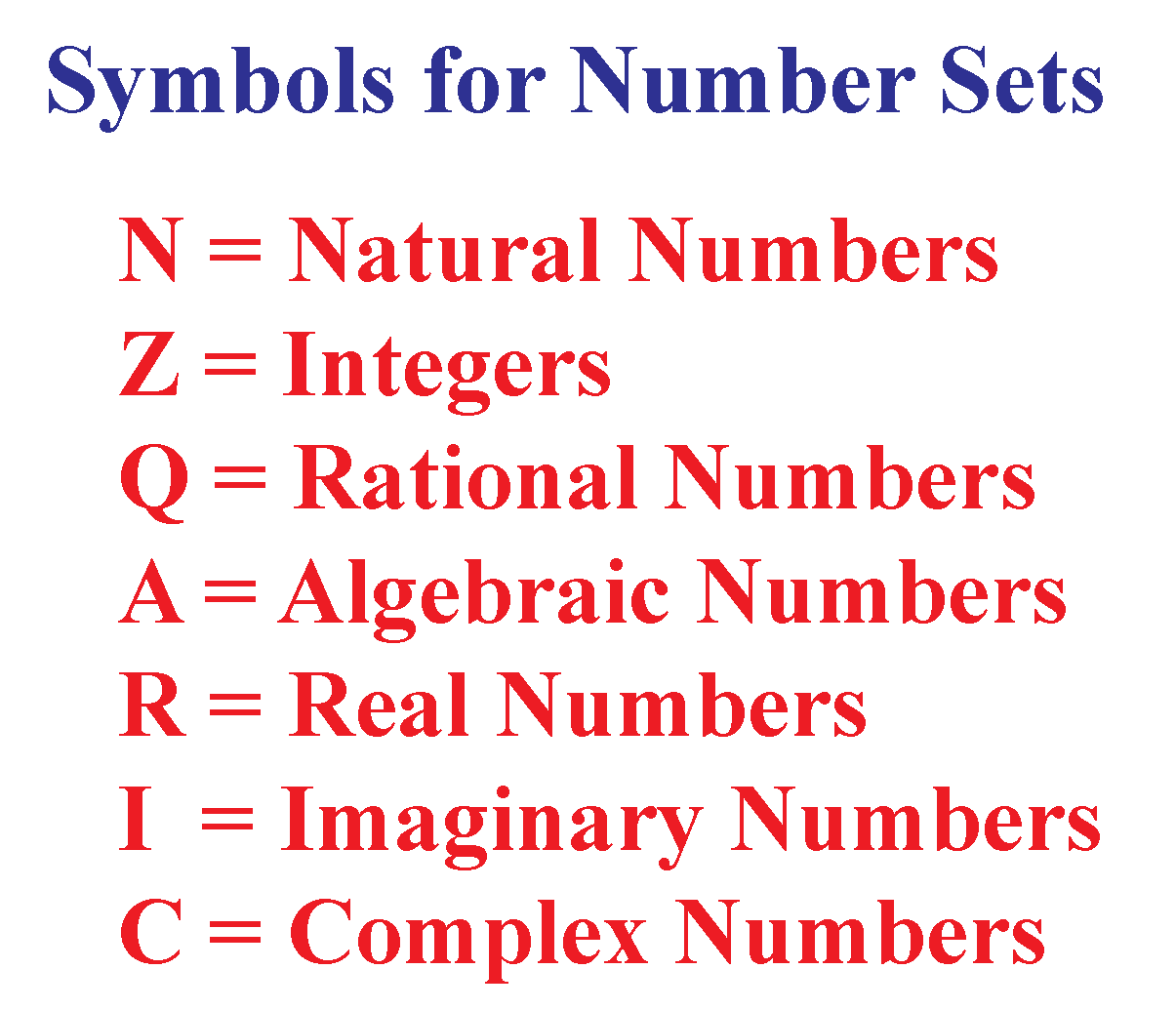 Symbols for number sets set builder notation