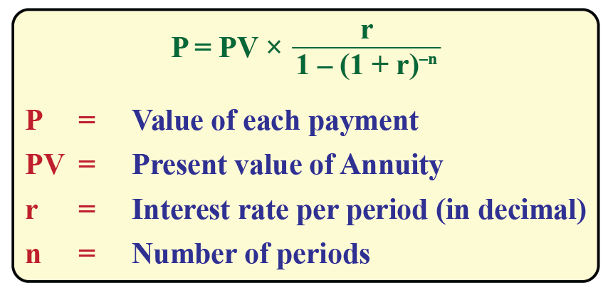 Sum of annuity formula