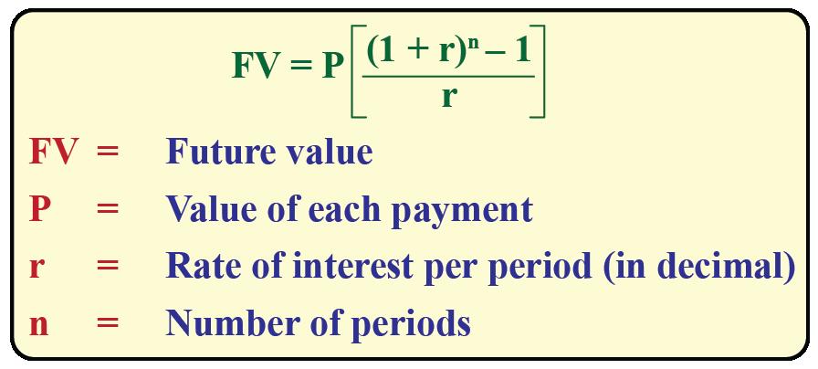 future value of annuity formula