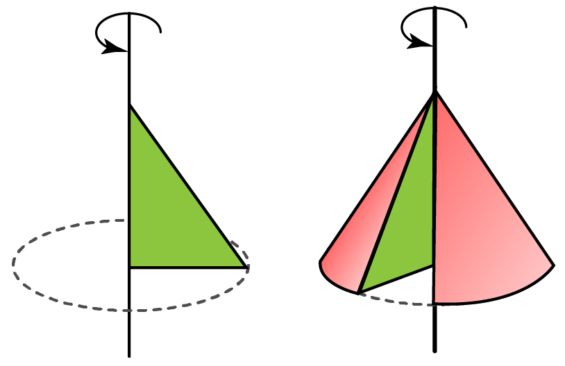 cone is formed from a triangle