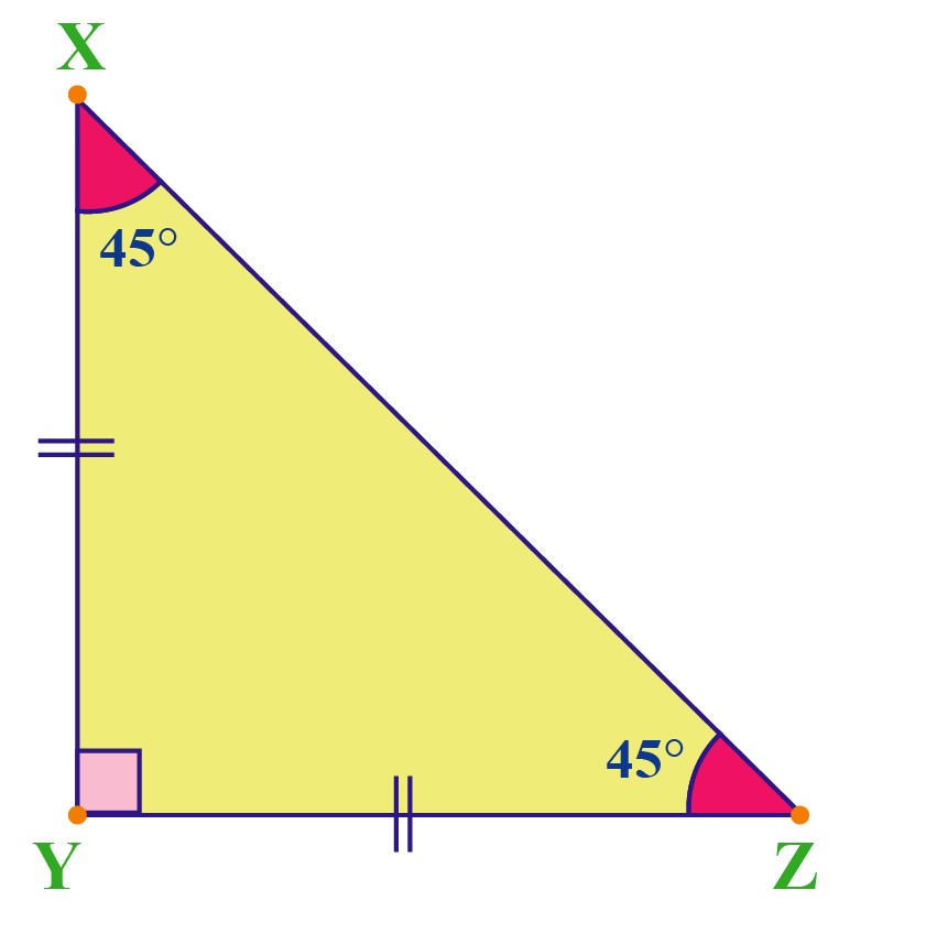 classifocation of triangle