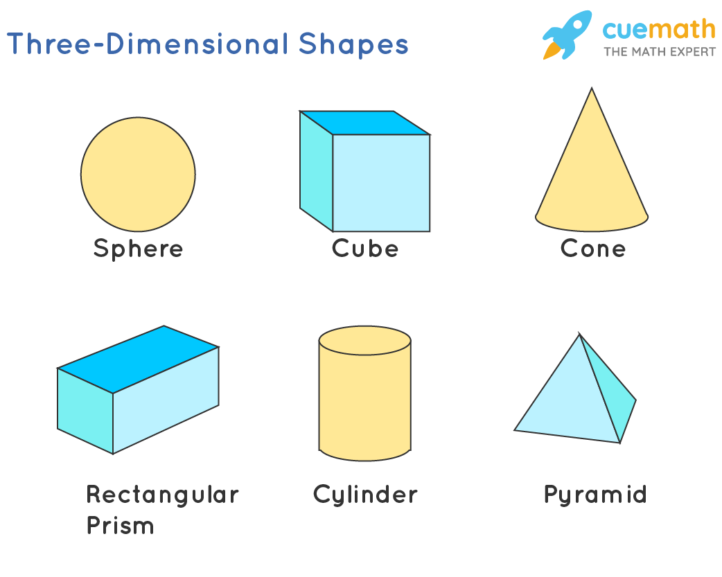 different types of solid shapes