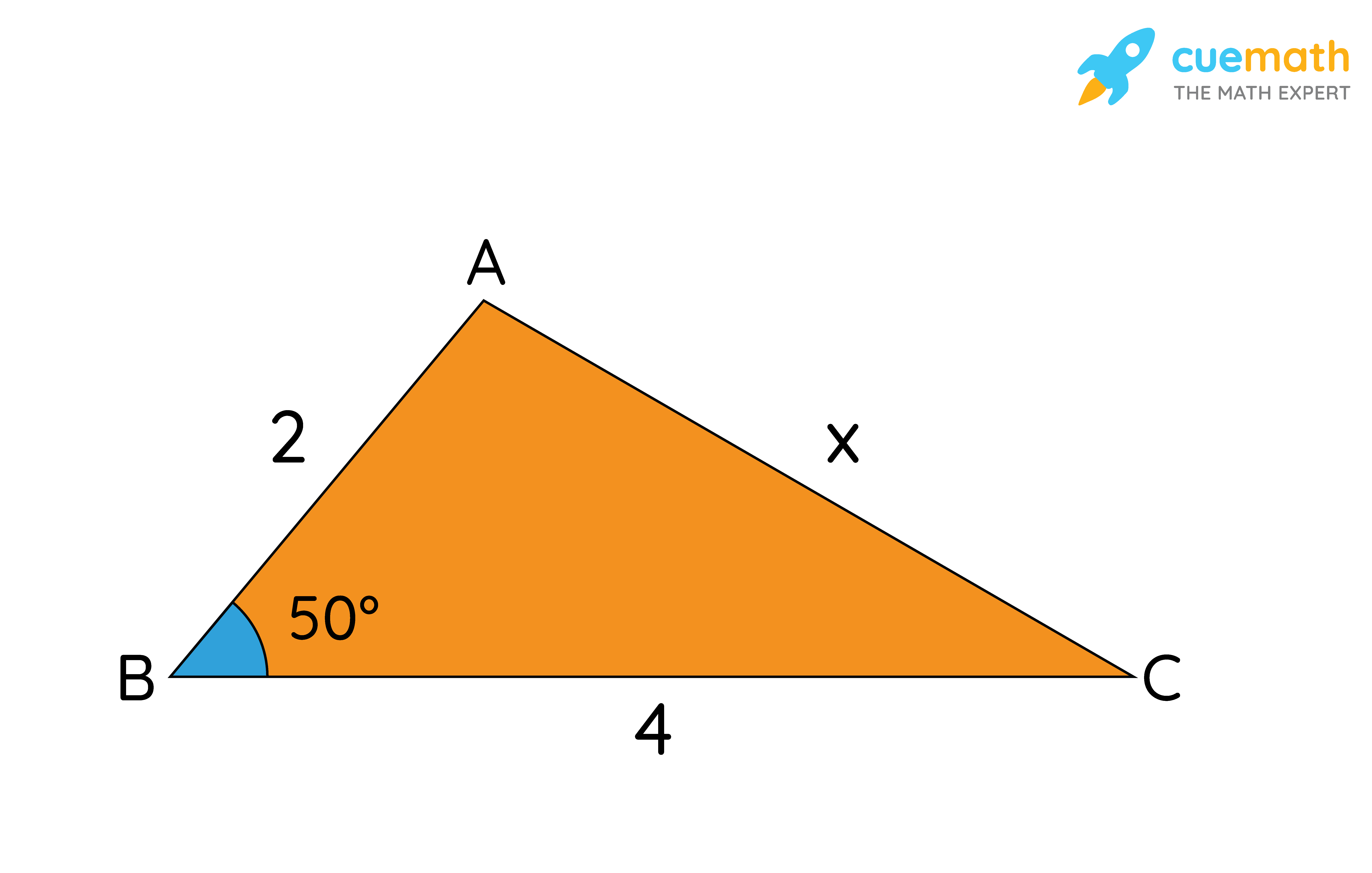 How to Solve a SAS Triangle