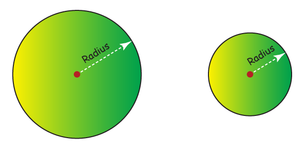 ratio of radii of two circles