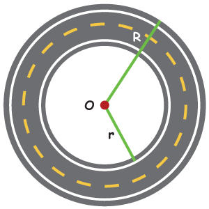 area of circular race track