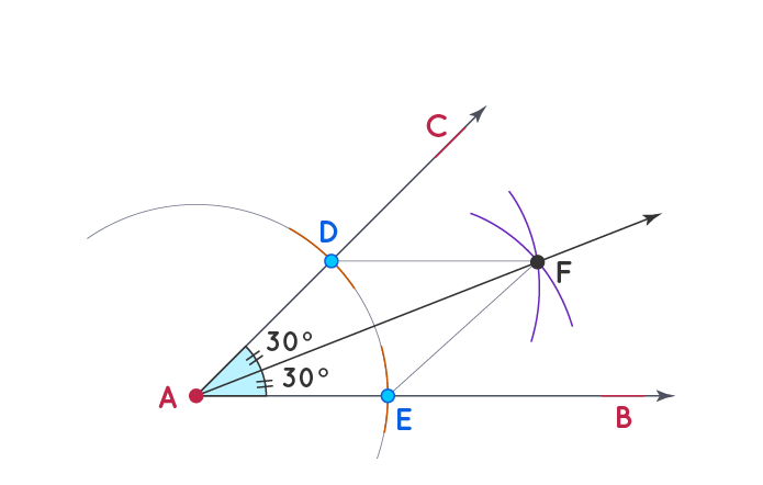 Constructing angle bisector of 60 degrees angle