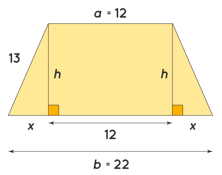 area of trapezium solved example