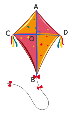 Solved example-Perpendicular-Kite