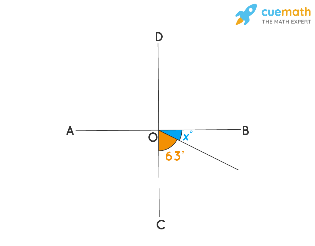 Perpendicular solved examples: finding an unknown angle x.