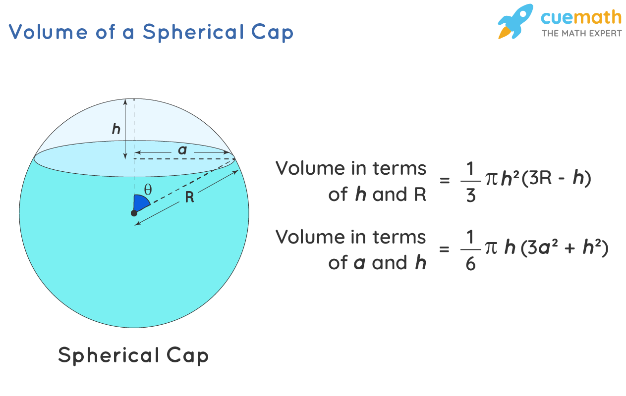 Volume of a spherical cap