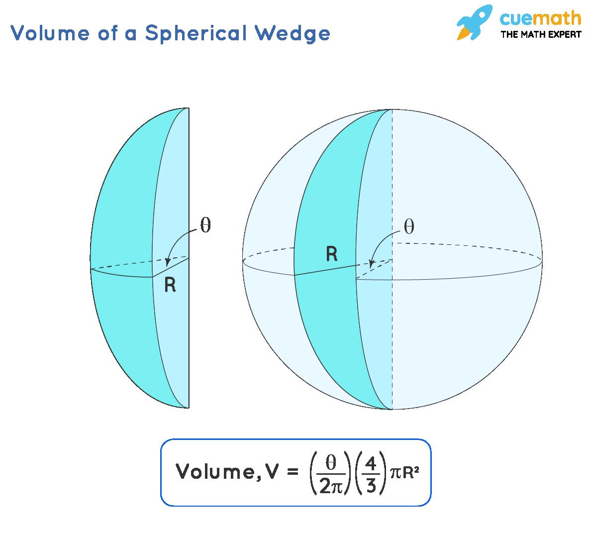 Volume of spherical wedge