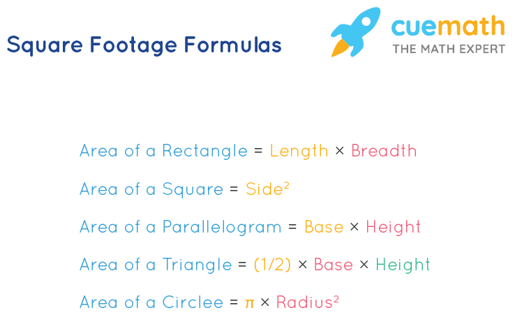 Square footage formulas