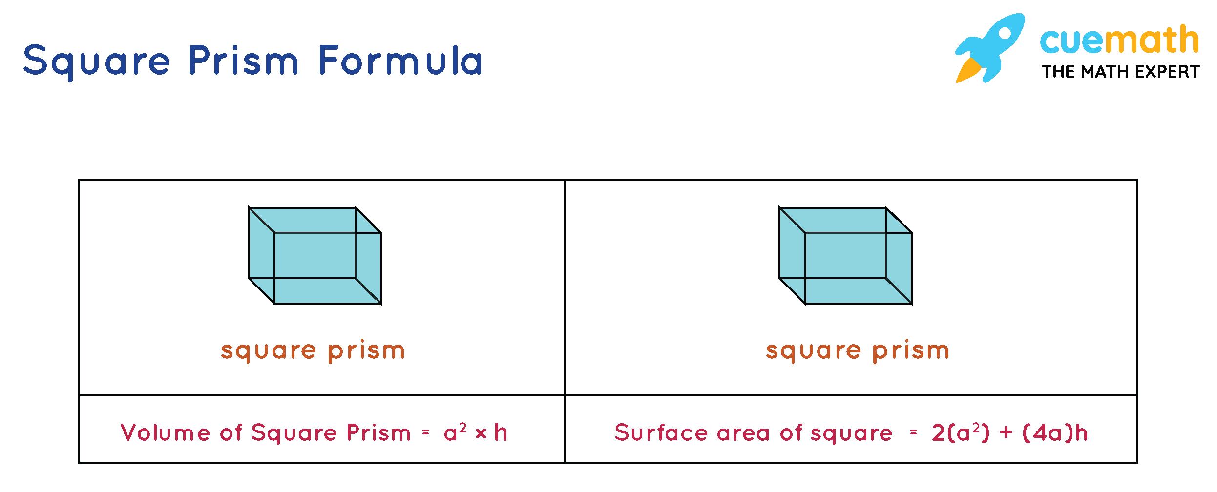 Square Prism Formula