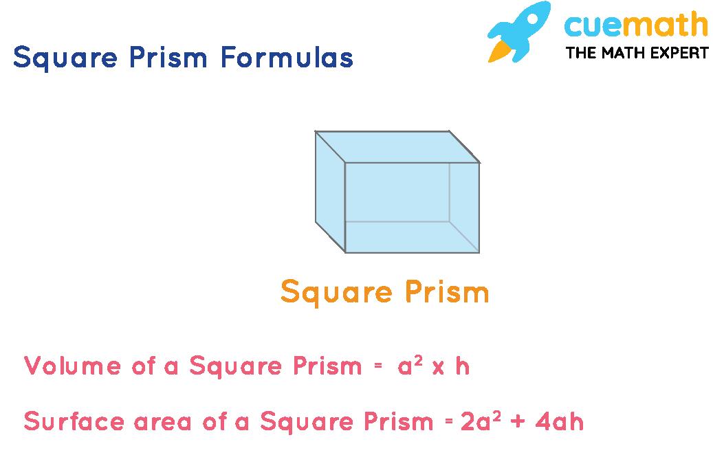 Square Prism Formulas