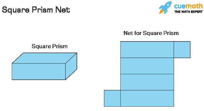 Square Prism Net