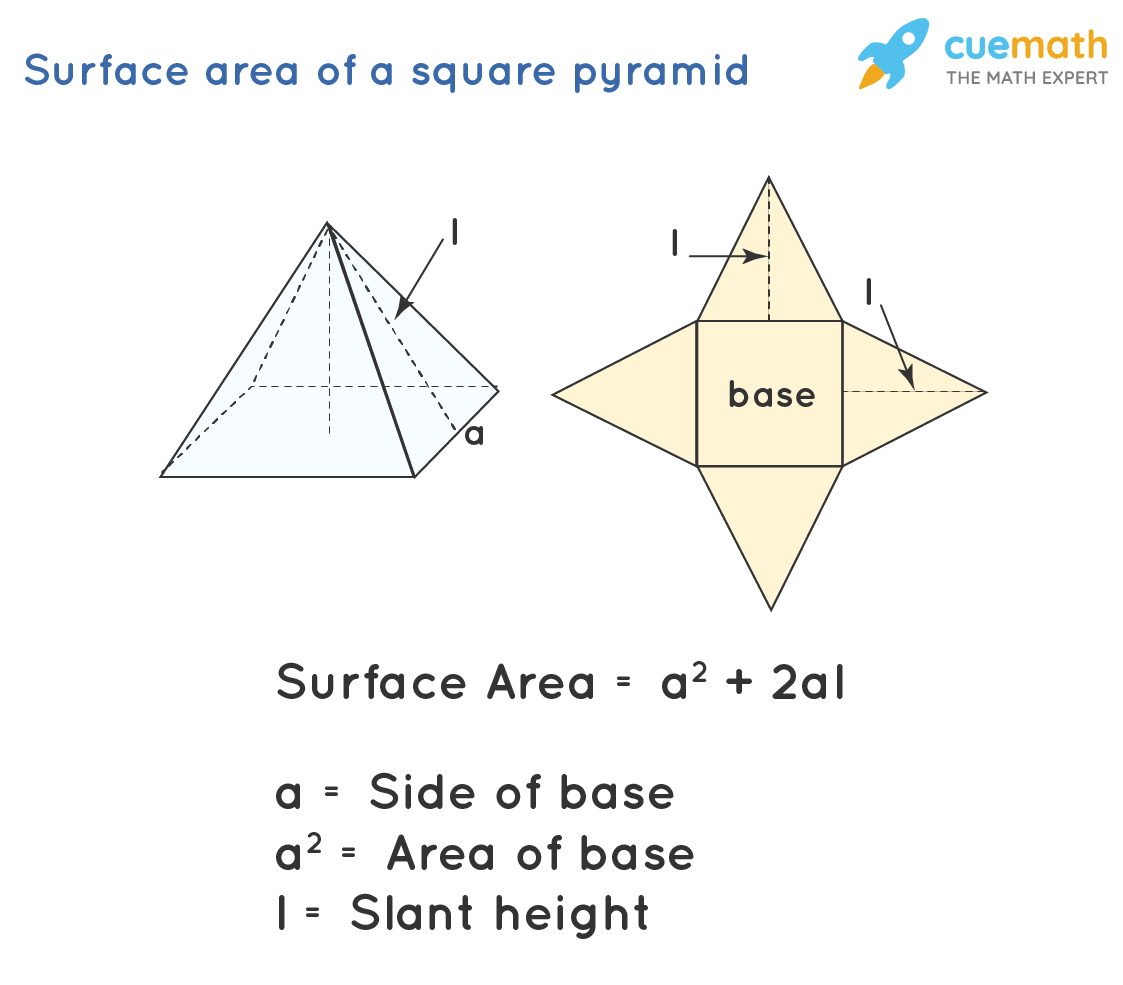 surface area of square pyramid
