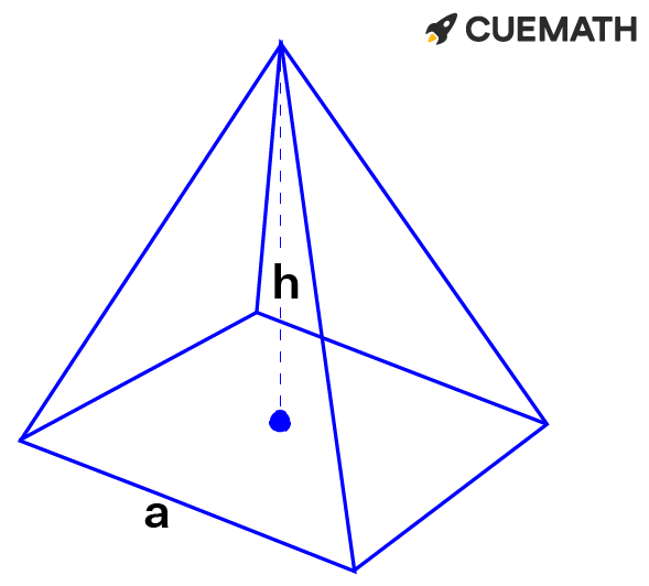 square pyramid that has a volume of 32 cubic feet and a base length of 4 feet is 6feet