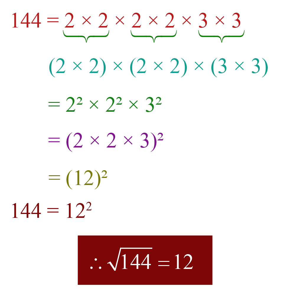 Square root of 144 by prime factorisation