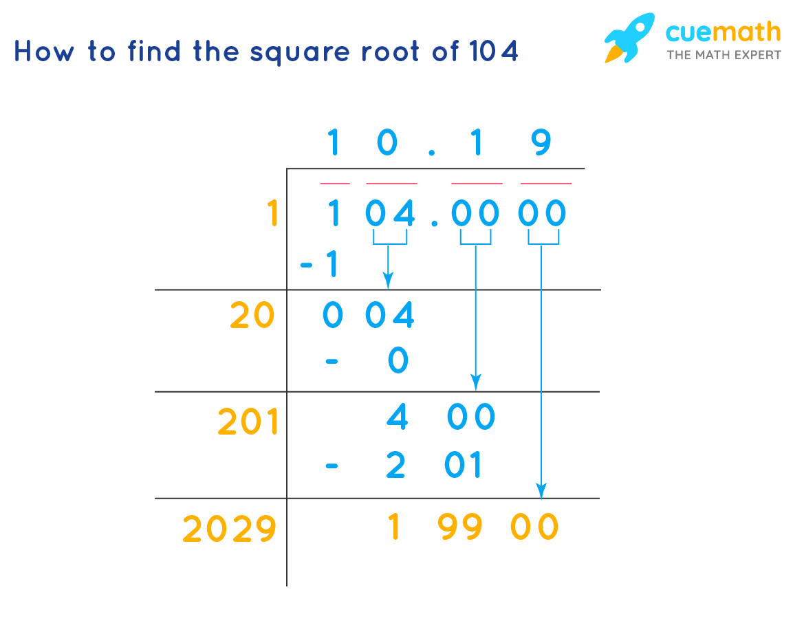 Square Root of 104