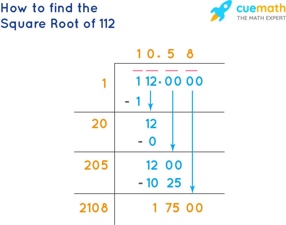 Square Root of 112