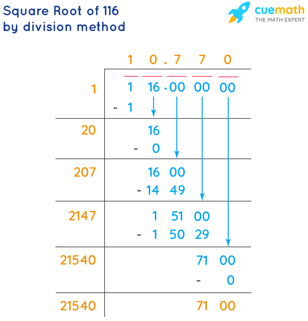 square root of 116 by long division method