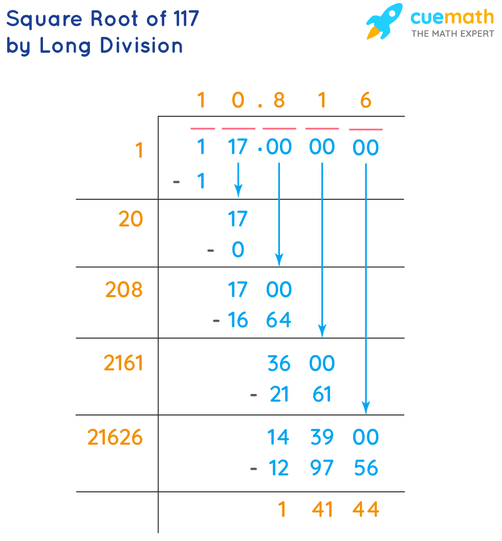 Square root of 117 by Long Division